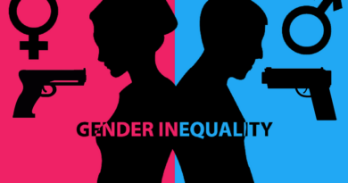 Термин «гендер»